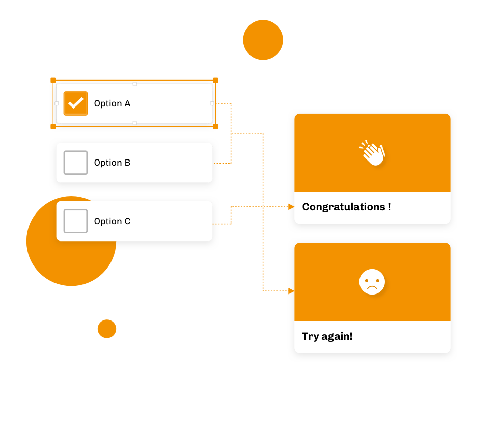 Qigu Check build interactive learnings and quizzes