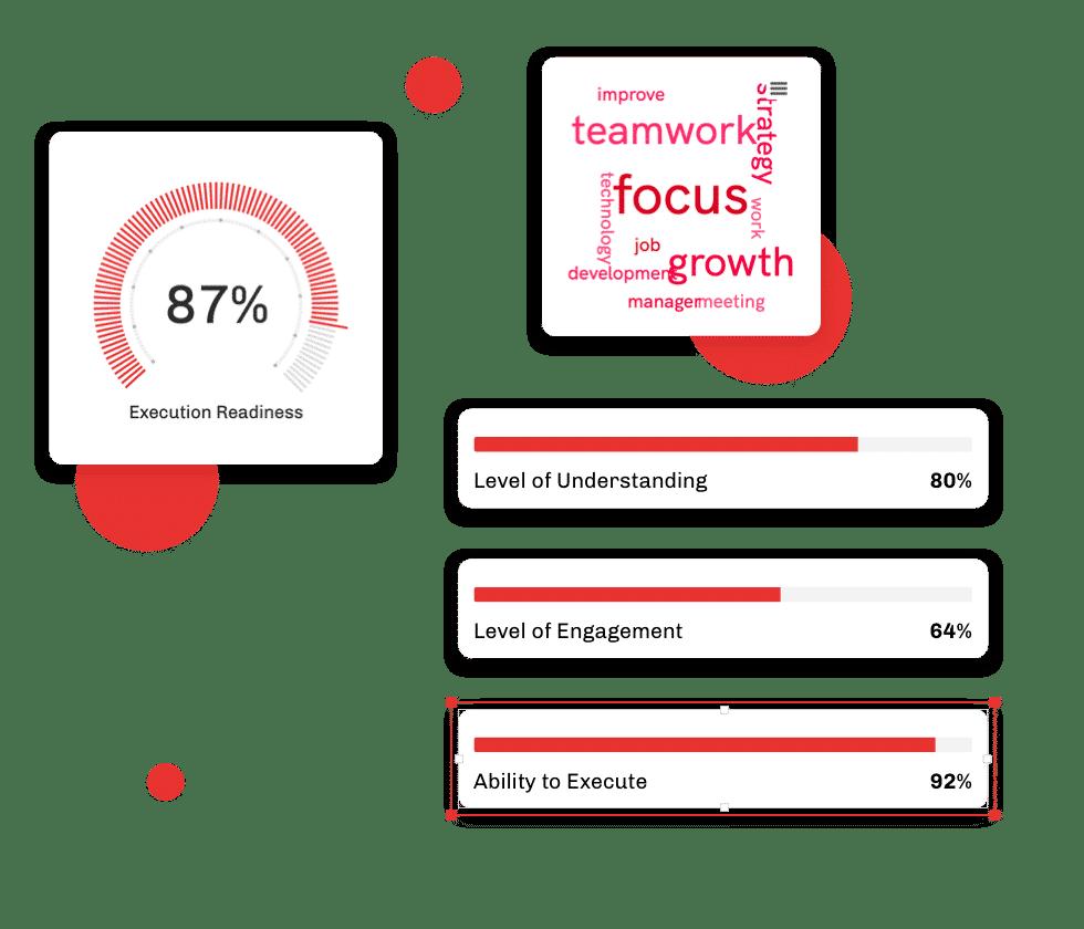 Qigu Meet calculate efficiency of your meetings and trainings