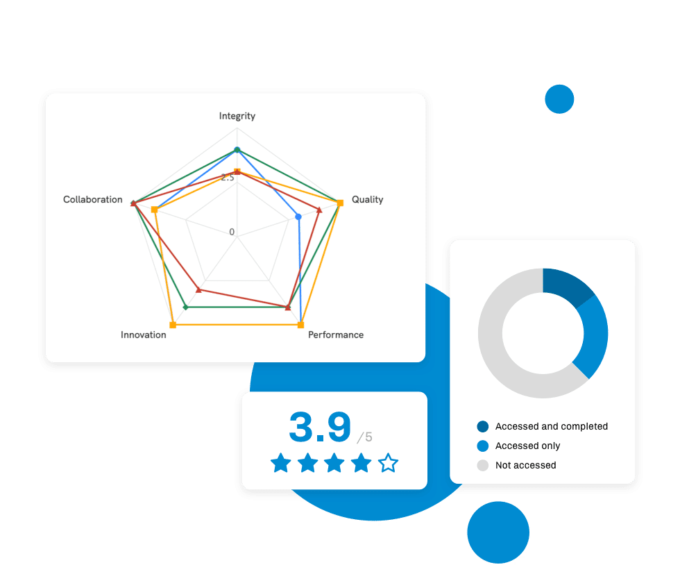 Qigu Rate powerful and automated assessments made easy